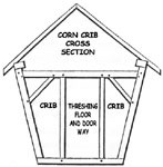 Corn Crib inside